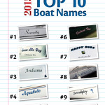Top 10 Most Popular Boat Names for 2015