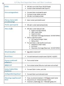 boat Locations checklist