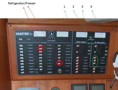 power panel chart